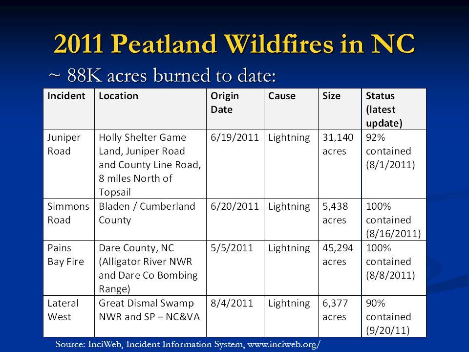 2011 Peatland Wildfires in NC