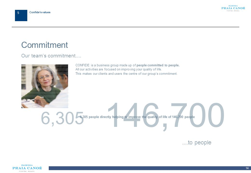 146,700 6,305 Commitment ....to people Our team's commitment.... 1 1 4