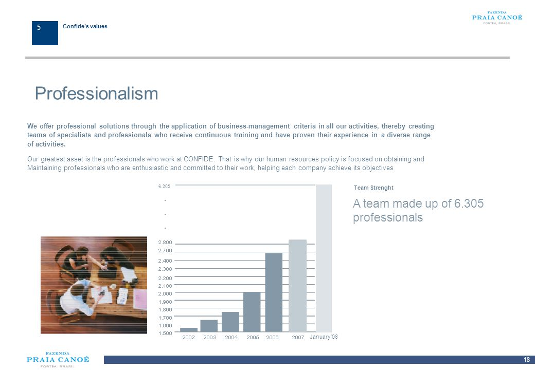 Professionalism . A team made up of 6.305 professionals 1 1 1 1 2 3 5