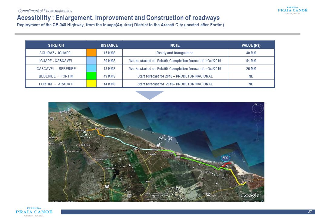 Commitment of Public Authorities Acessibility : Enlargement, Improvement and Construction of roadways Deployment of the CE-040 Highway, from the Iguape(Aquiraz) District to the Aracatí City (located after Fortim).