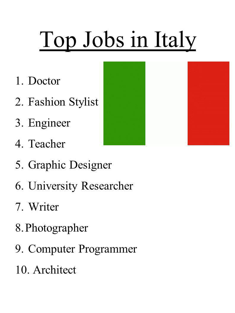 Top Jobs in Italy Doctor Fashion Stylist Engineer Teacher
