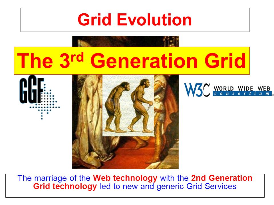 The 3rd Generation Grid Grid Evolution