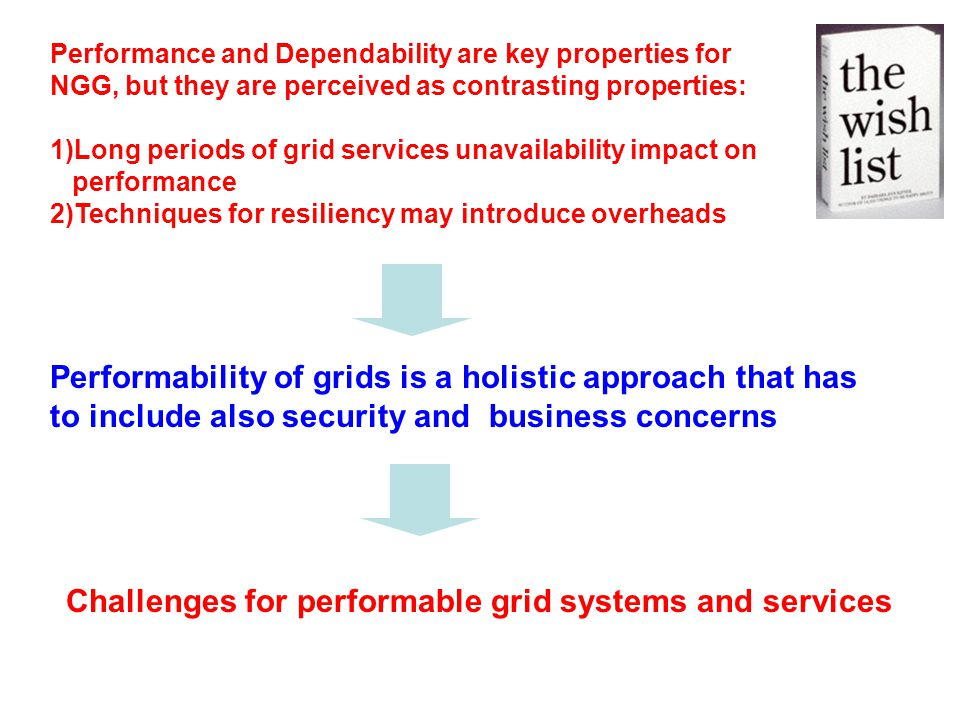 Challenges for performable grid systems and services