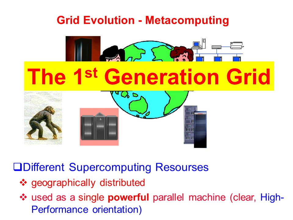 Grid Evolution - Metacomputing