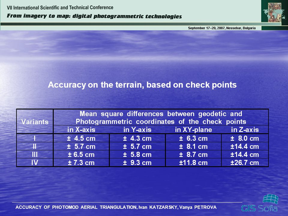 Accuracy on the terrain, based on check points