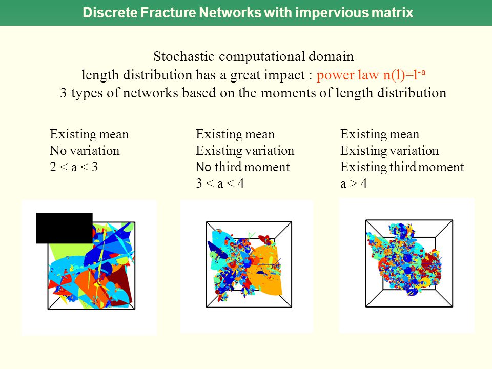Discrete Fracture Networks with impervious matrix