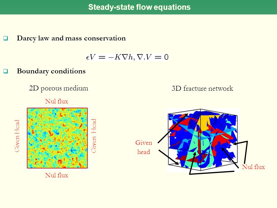 Steady-state flow equations
