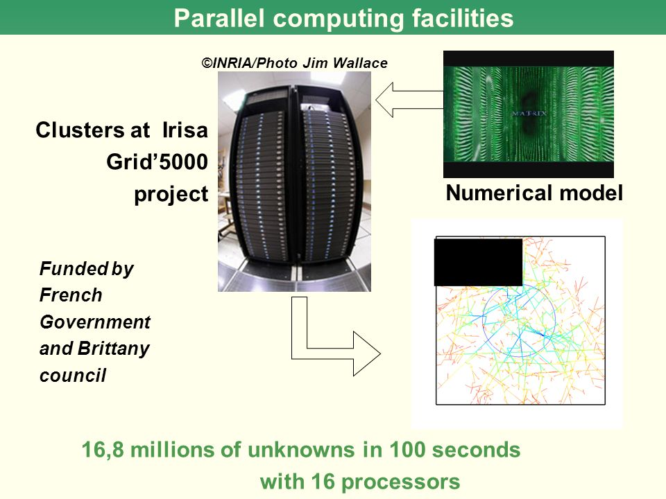 Parallel computing facilities