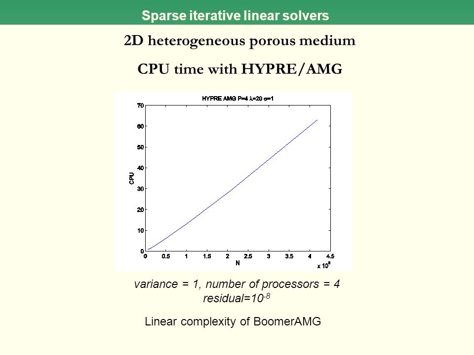 2D heterogeneous porous medium CPU time with HYPRE/AMG