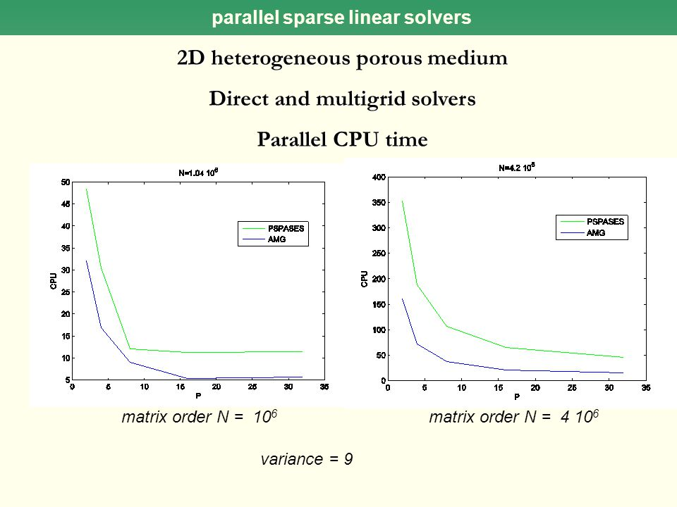 parallel sparse linear solvers