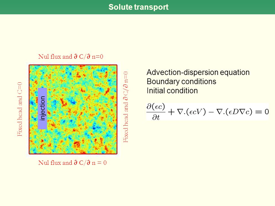 Advection-dispersion equation Boundary conditions Initial condition