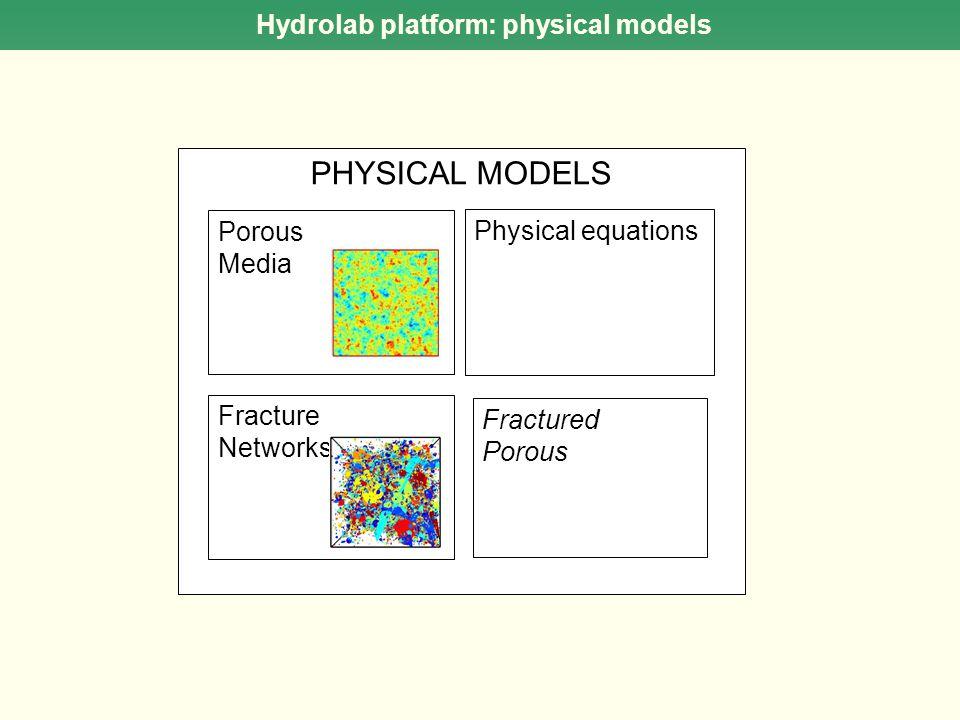 Hydrolab platform: physical models