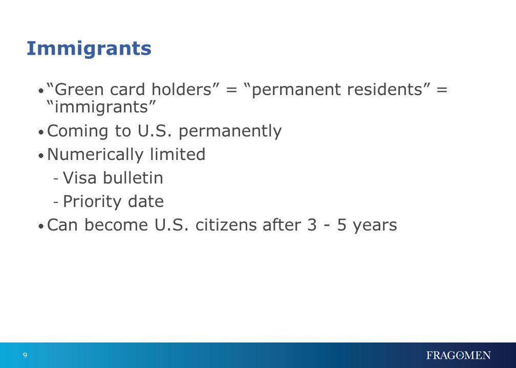 Family-Based Permanent Residence