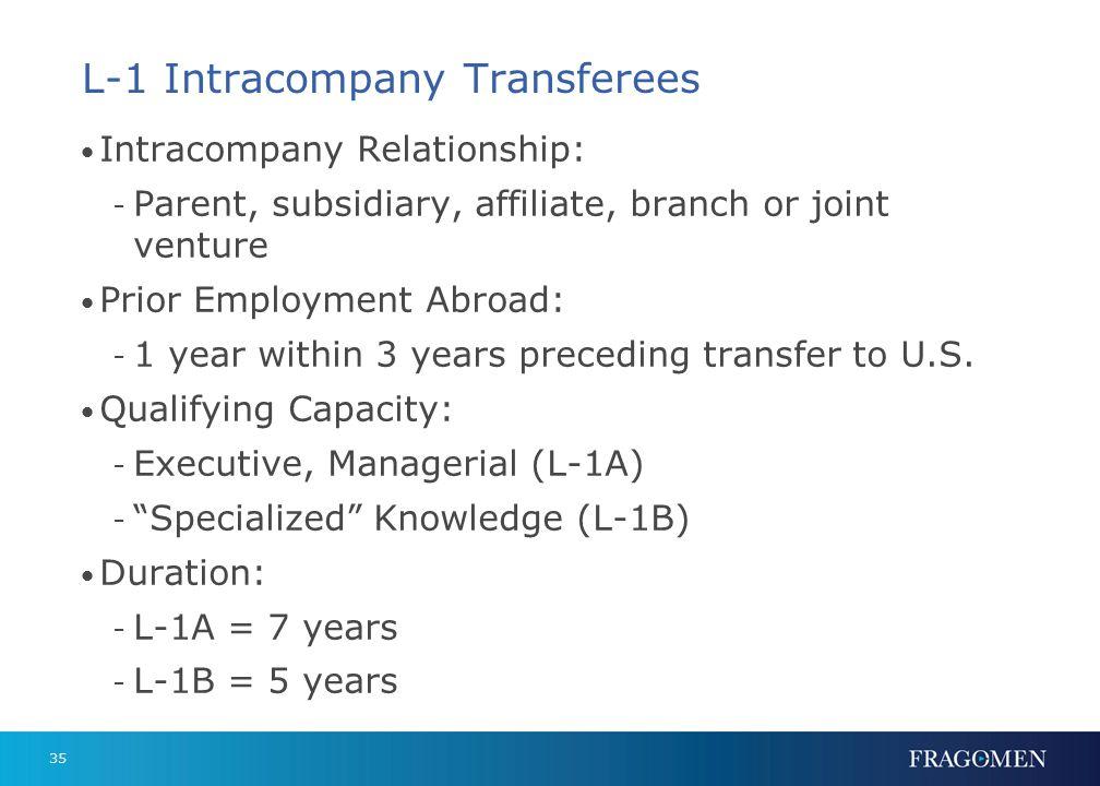 H-1B Category: USCIS Provisions