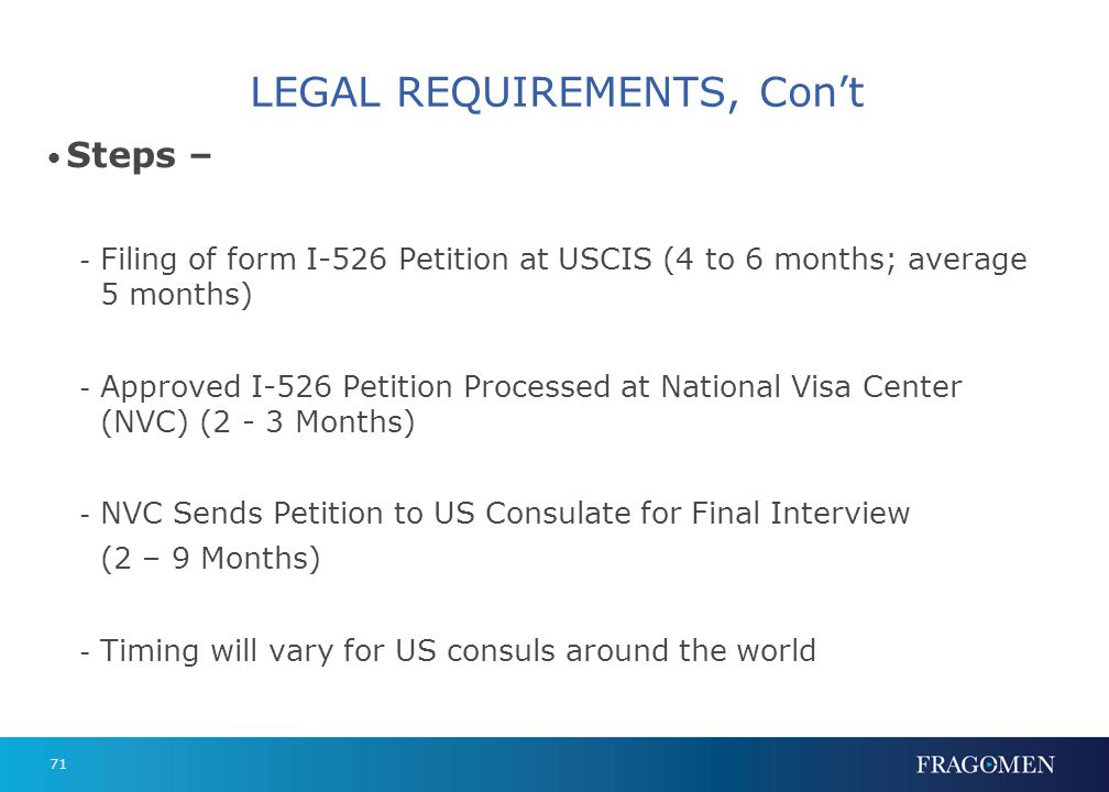 LEGAL REQUIREMENTS, Con't
