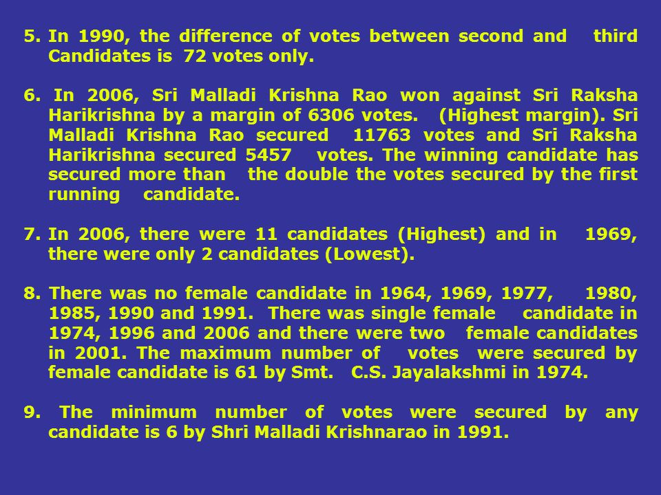 In 1990, the difference of votes between second and third Candidates is 72 votes only.
