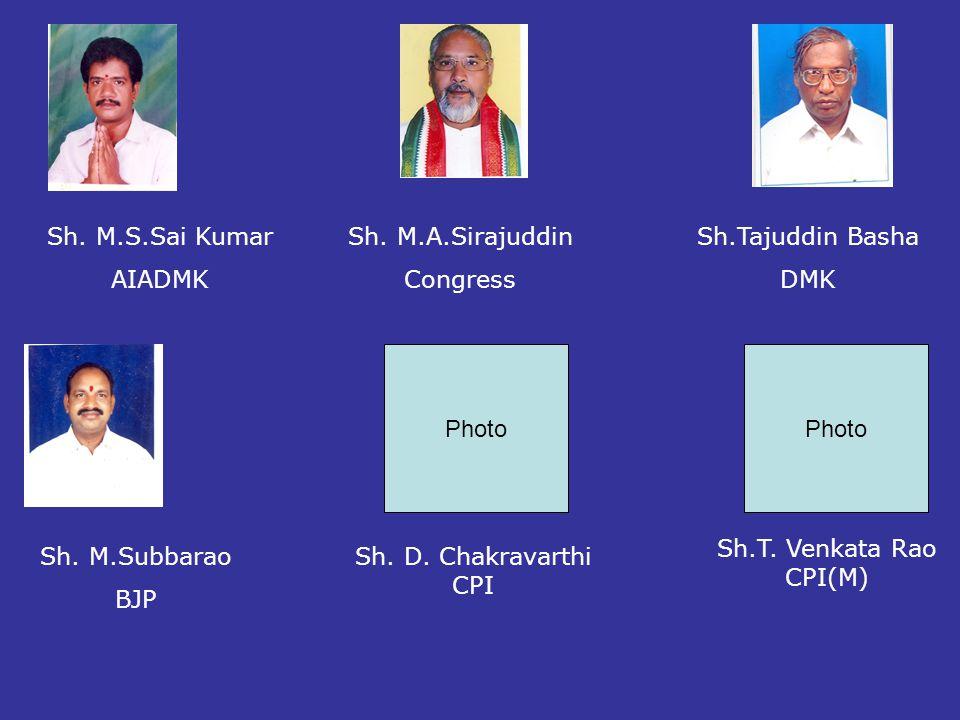 Sh. M.S.Sai Kumar AIADMK. Sh. M.A.Sirajuddin. Congress. Sh.Tajuddin Basha. DMK. Photo. Photo.