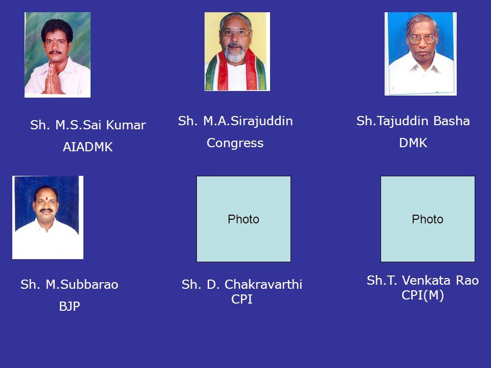 Sh. M.A.Sirajuddin Congress. Sh.Tajuddin Basha. DMK. Sh. M.S.Sai Kumar. AIADMK. Photo. Photo.
