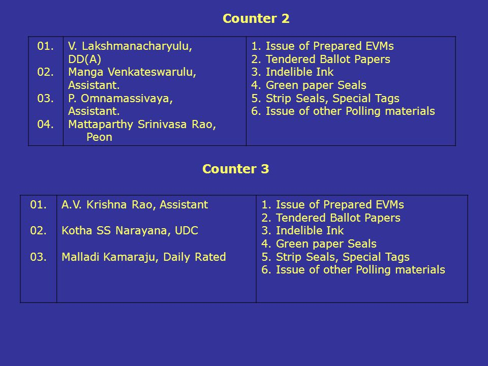 Counter 2 Counter 3 01. 02. 03. 04. V. Lakshmanacharyulu, DD(A)