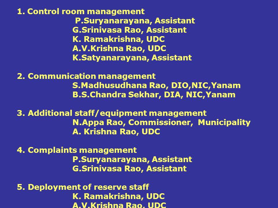 Control room management