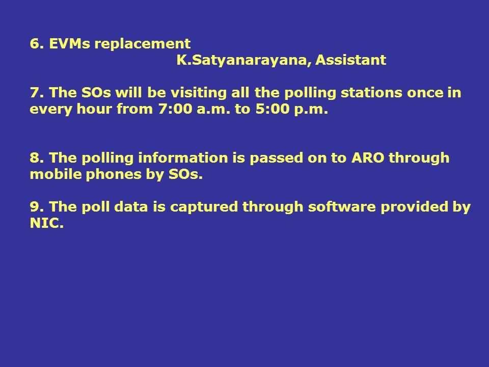 6. EVMs replacement K.Satyanarayana, Assistant.