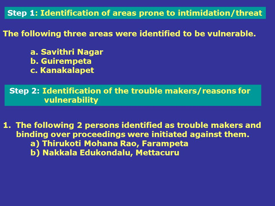 Step 1: Identification of areas prone to intimidation/threat