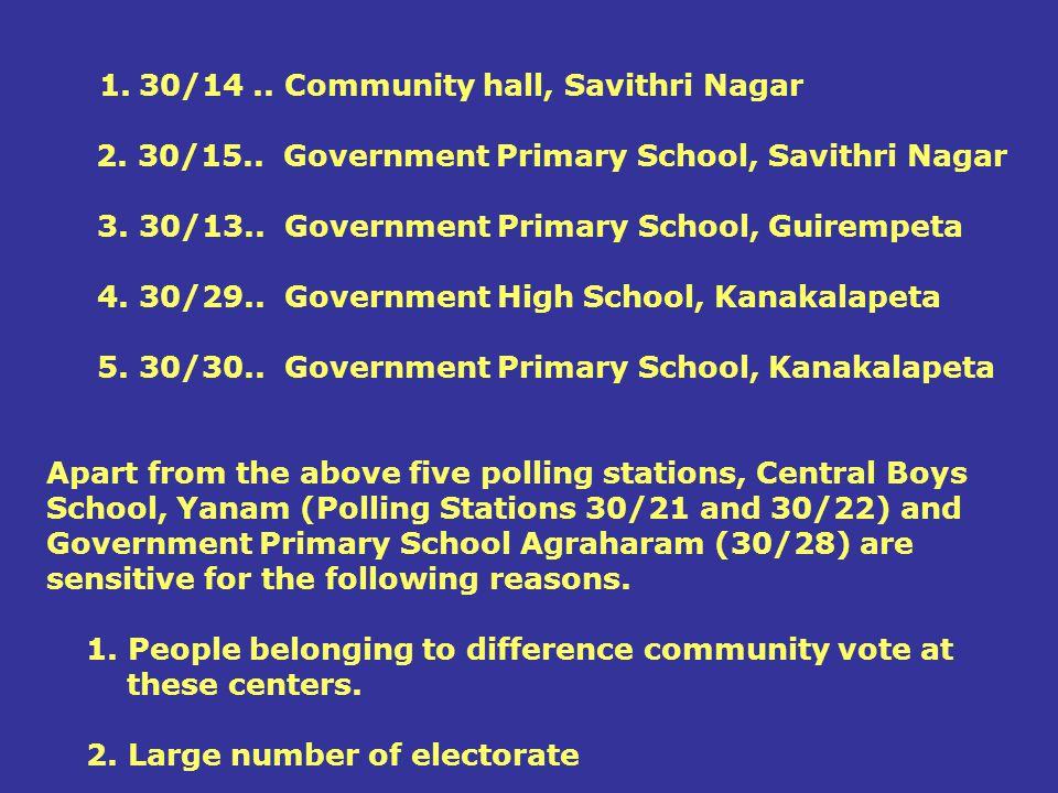 30/14 .. Community hall, Savithri Nagar