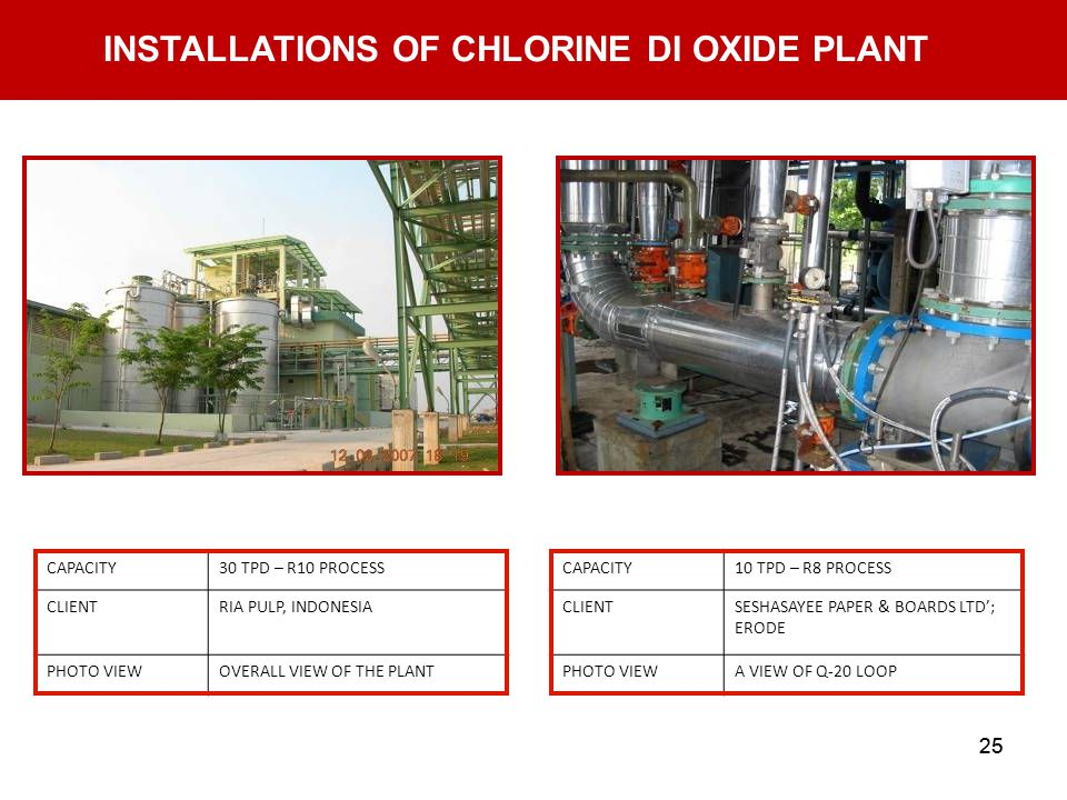 INSTALLATIONS OF CHLORINE DI OXIDE PLANT
