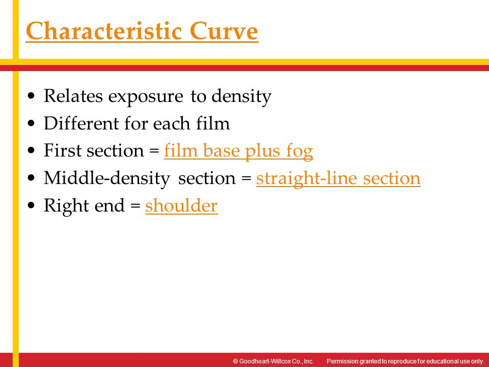 Characteristic Curve Relates exposure to density