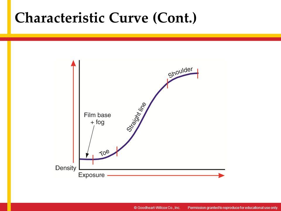 Characteristic Curve (Cont.)