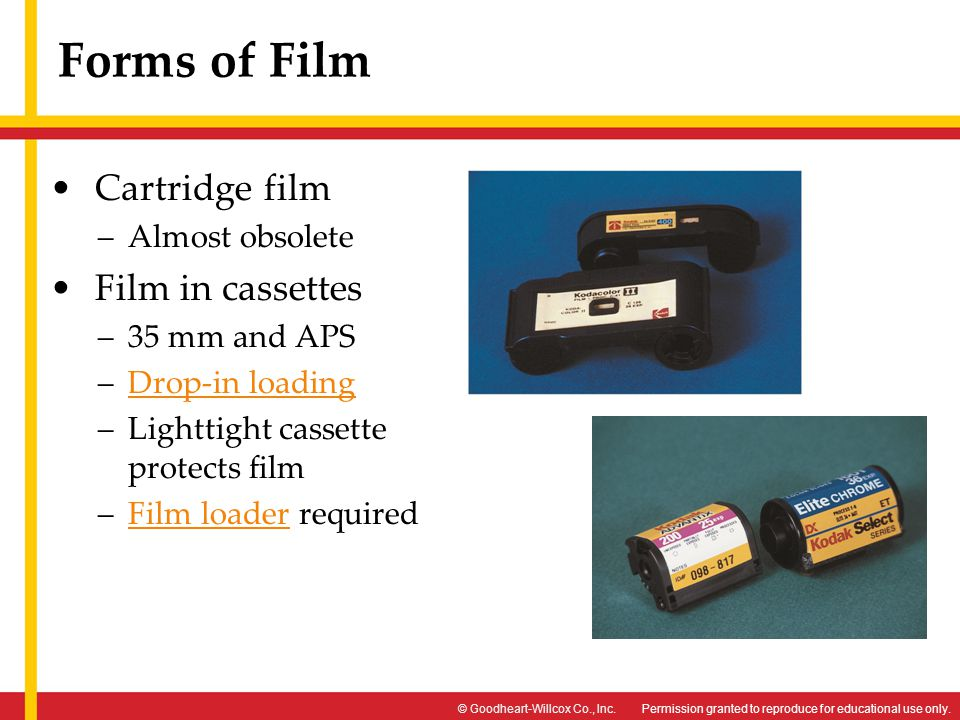 Forms of Film Cartridge film Film in cassettes Almost obsolete