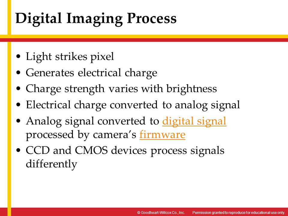 Digital Imaging Process