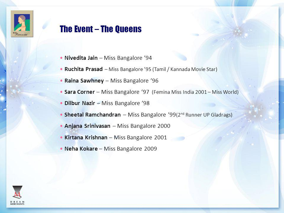 The Event – The Queens Nivedita Jain – Miss Bangalore '94