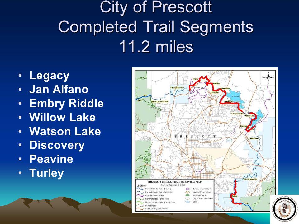 City of Prescott Completed Trail Segments 11.2 miles