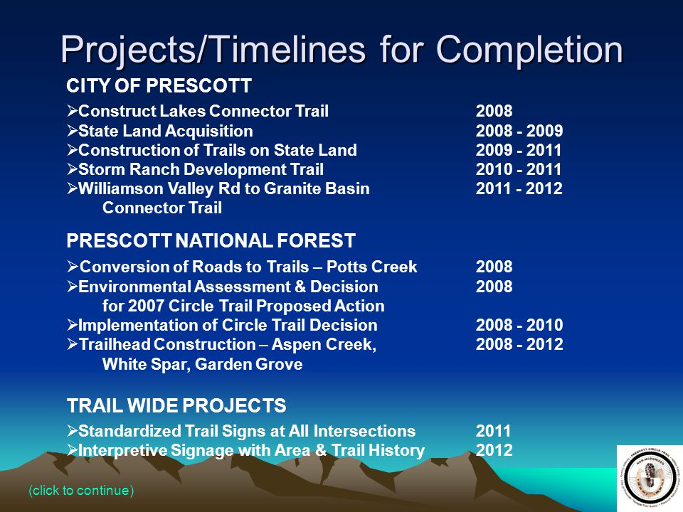 Projects/Timelines for Completion