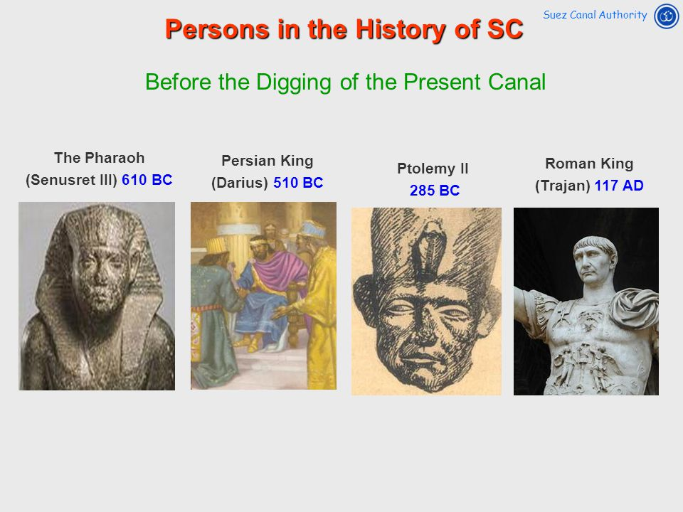 Persons in the History of SC