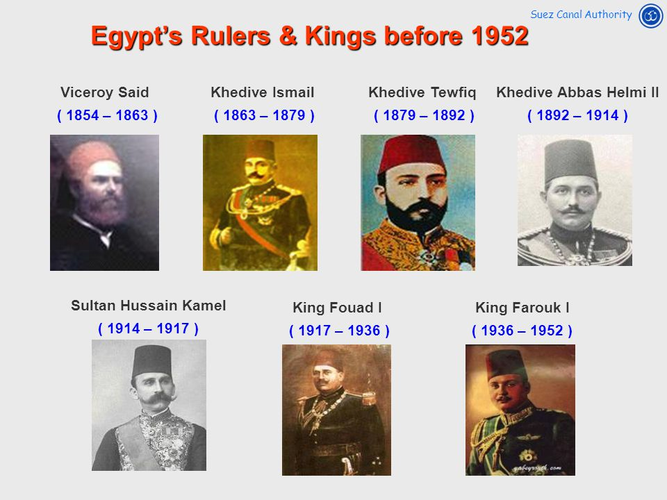 Egypt's Rulers & Kings before 1952