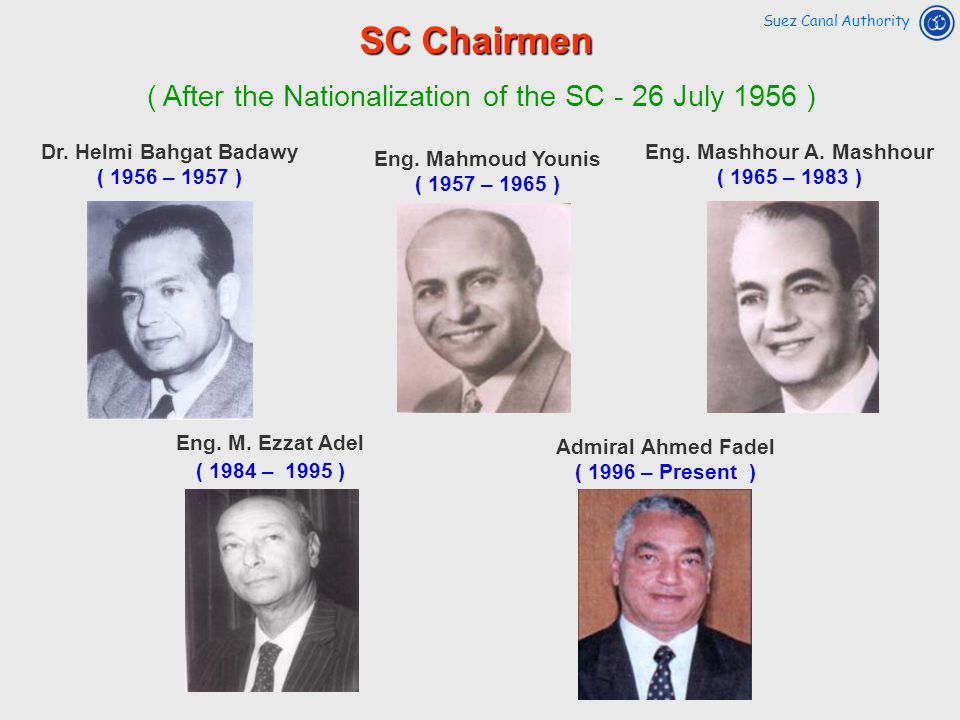 ( After the Nationalization of the SC - 26 July 1956 )