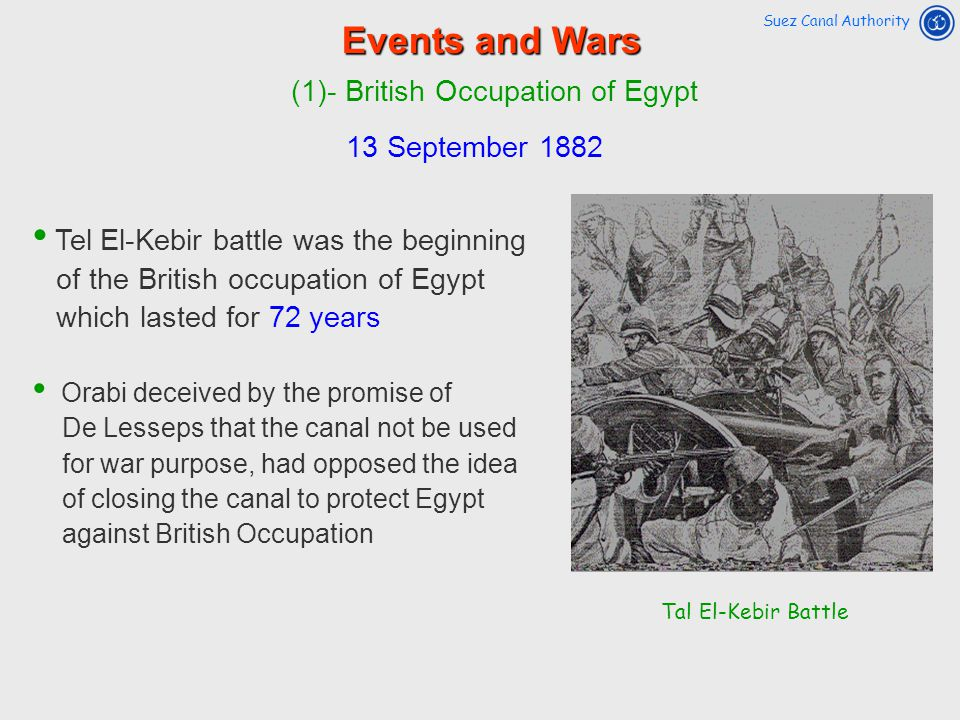 (1)- British Occupation of Egypt