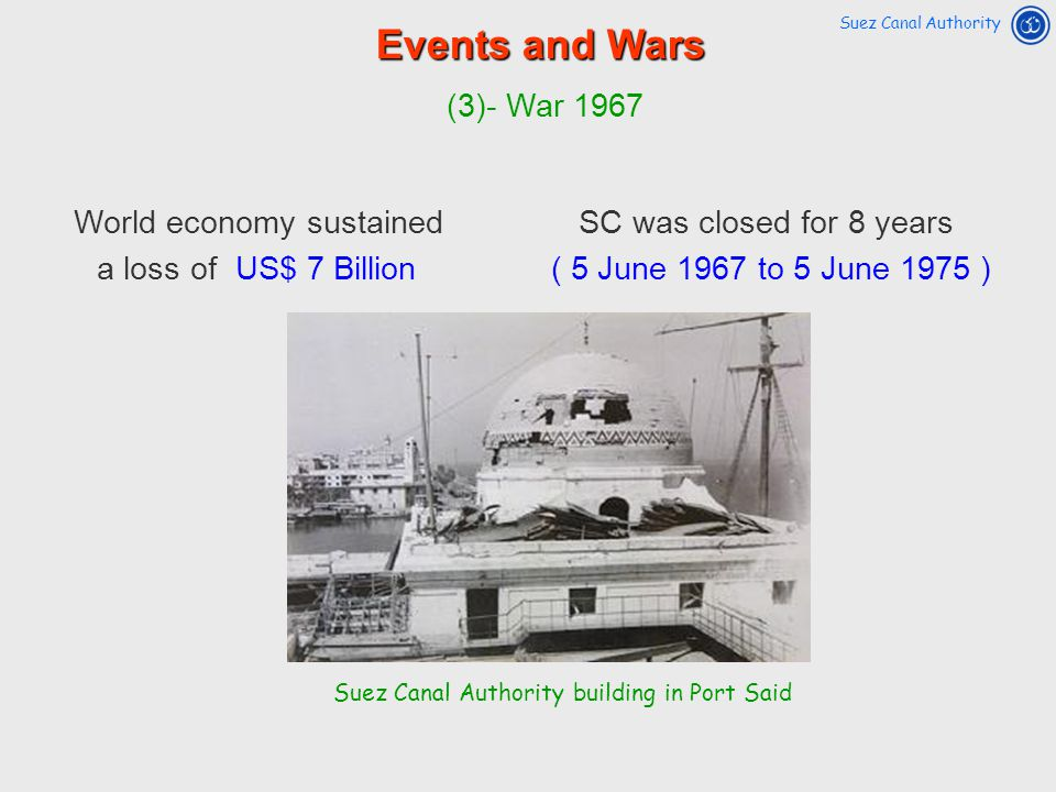 Events and Wars (3)- War 1967 World economy sustained