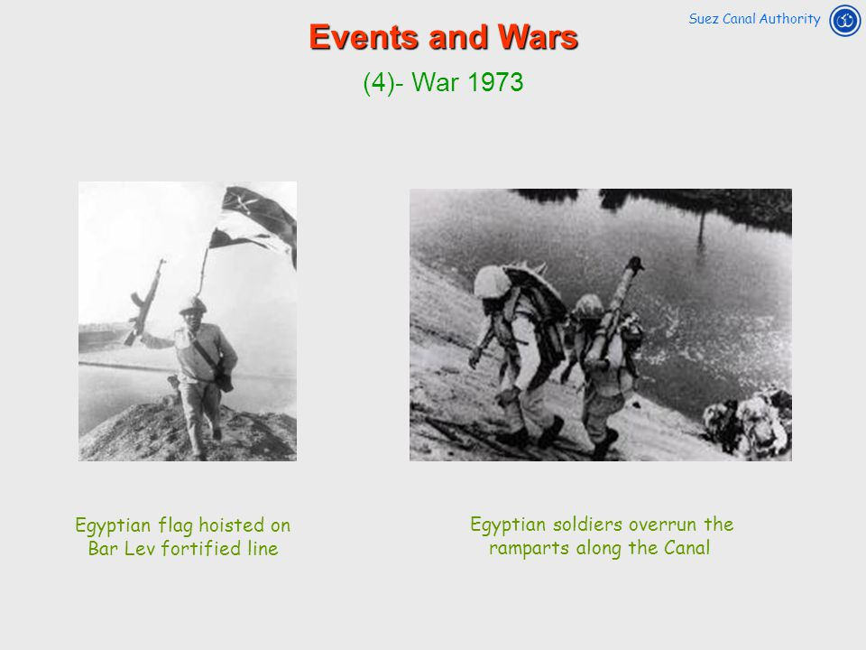 Events and Wars (4)- War 1973 Egyptian flag hoisted on
