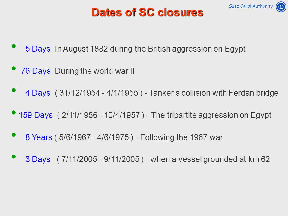 Dates of SC closures Suez Canal Authority. 5 Days In August 1882 during the British aggression on Egypt.