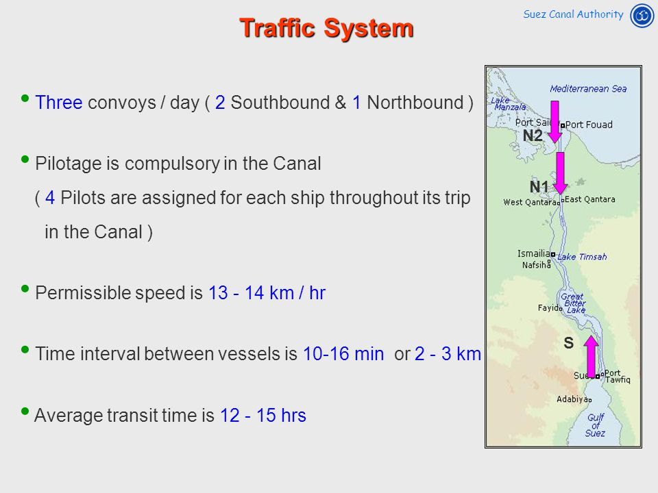 Traffic System Three convoys / day ( 2 Southbound & 1 Northbound )