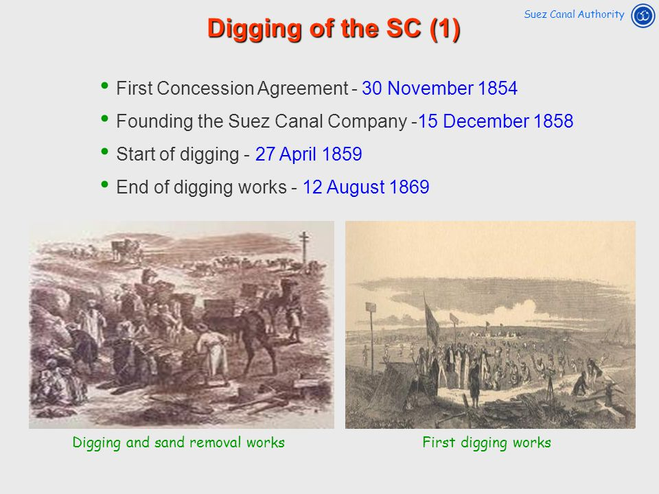 Digging of the SC (1) First Concession Agreement - 30 November 1854
