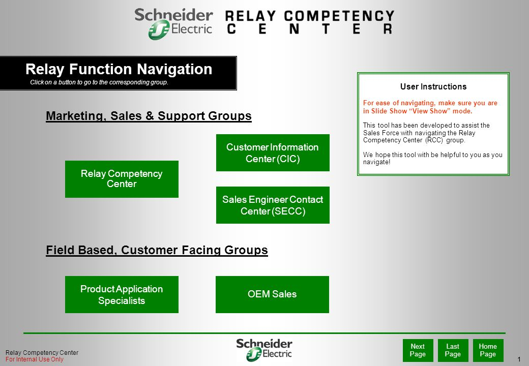 Relay Function Navigation