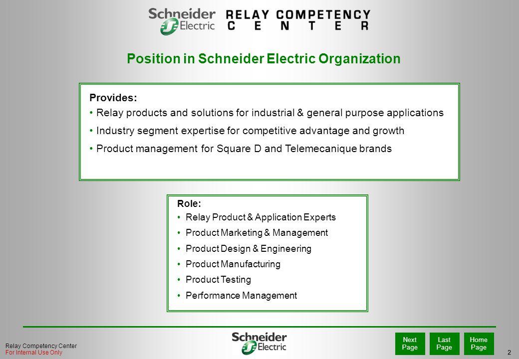 Position in Schneider Electric Organization
