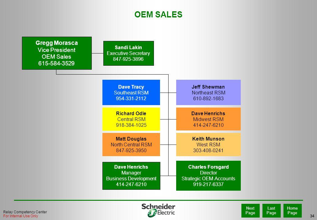 Strategic OEM Accounts