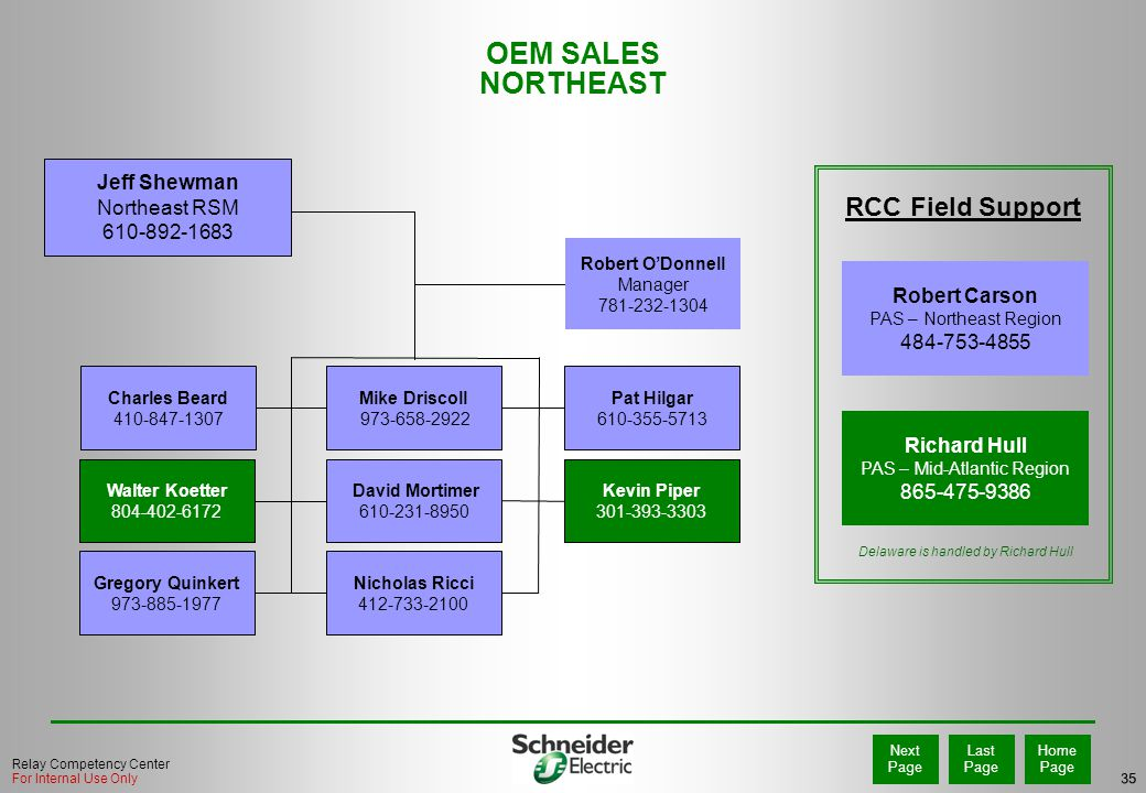 OEM SALES NORTHEAST RCC Field Support Jeff Shewman Northeast RSM