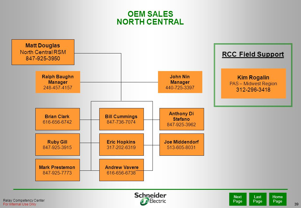 OEM SALES NORTH CENTRAL