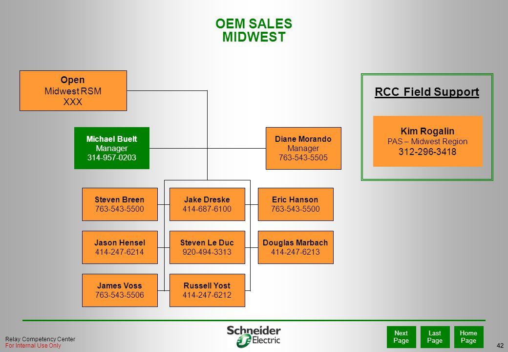 OEM SALES MIDWEST RCC Field Support Open Midwest RSM XXX Kim Rogalin
